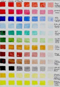 Rapport eau:pigments  Les valeurs.jpeg