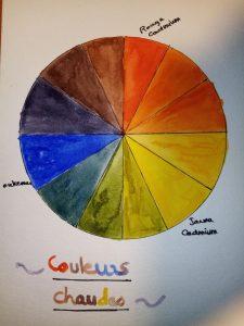 roue chromatique  coul chaudes.jpg