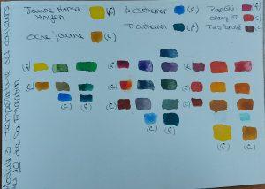 Température des couleurs secondaires de la formation.jpg