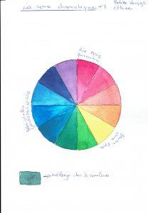 Roue chromatique 1.jpg