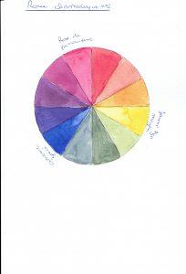 Roue chromatique 2.jpg
